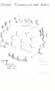 Plan Grünes Klassenzimmer von Lucia Jochner-Freitag
